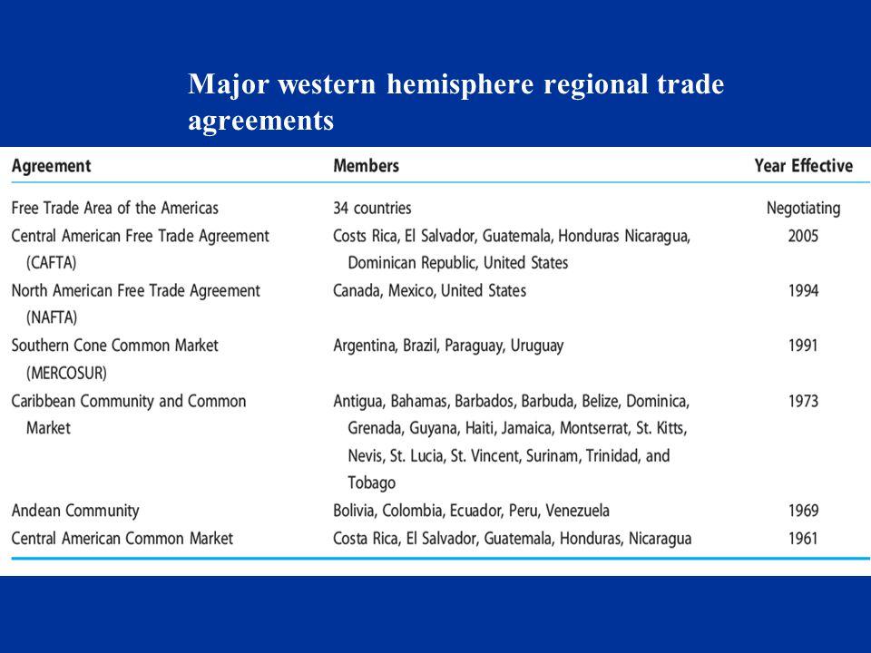 Regional Trade Arrangements Eu Nafta Ppt Video Online Download