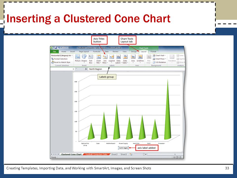 Inserting a Clustered Cone Chart