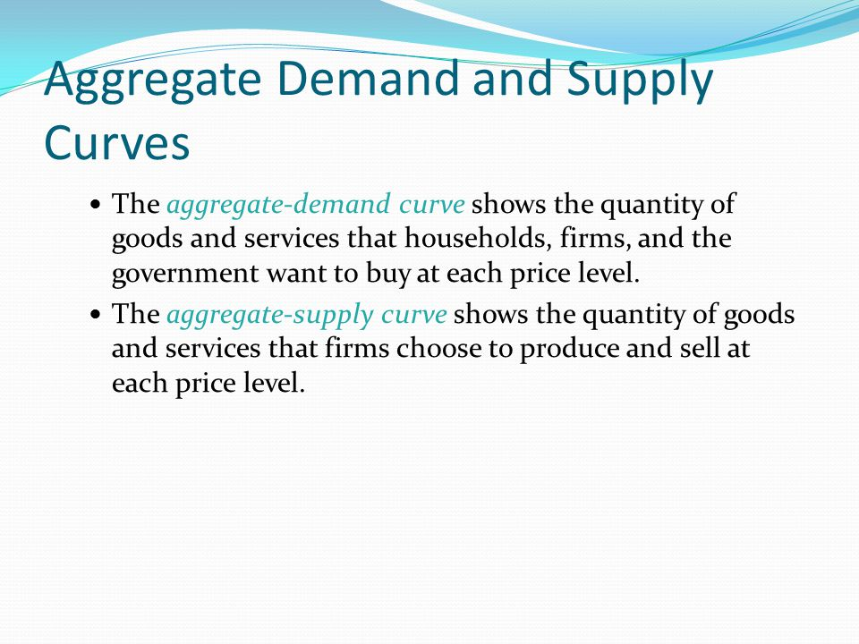 Aggregate Demand and Supply Curves