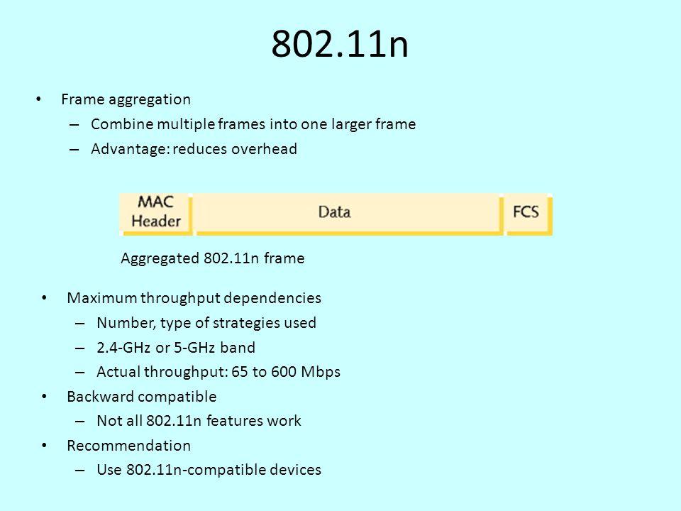 30 80211n Frame Aggregation