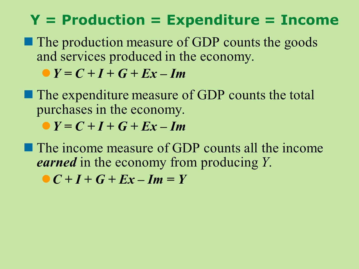 Y = Production = Expenditure = Income