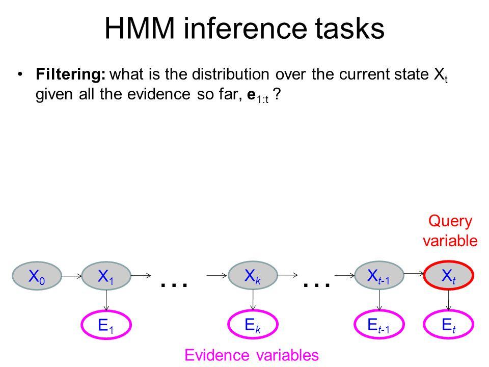 Hidden Markov Models Markov assumption: Transition model