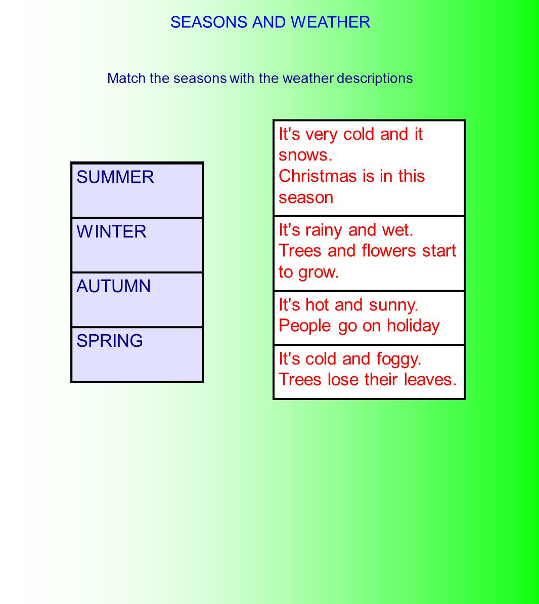 Match the seasons with the weather descriptions