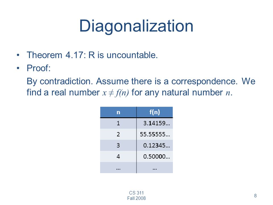 Diagonalization Theorem 4.17: R is uncountable. Proof: