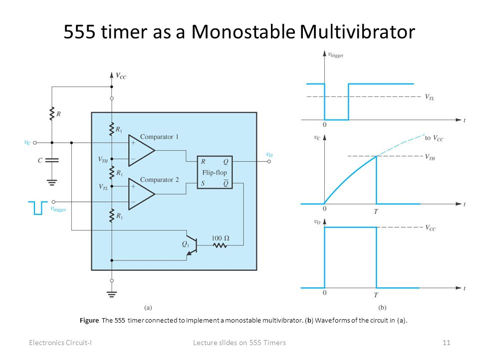 555 timer as a Monostable Multivibrator