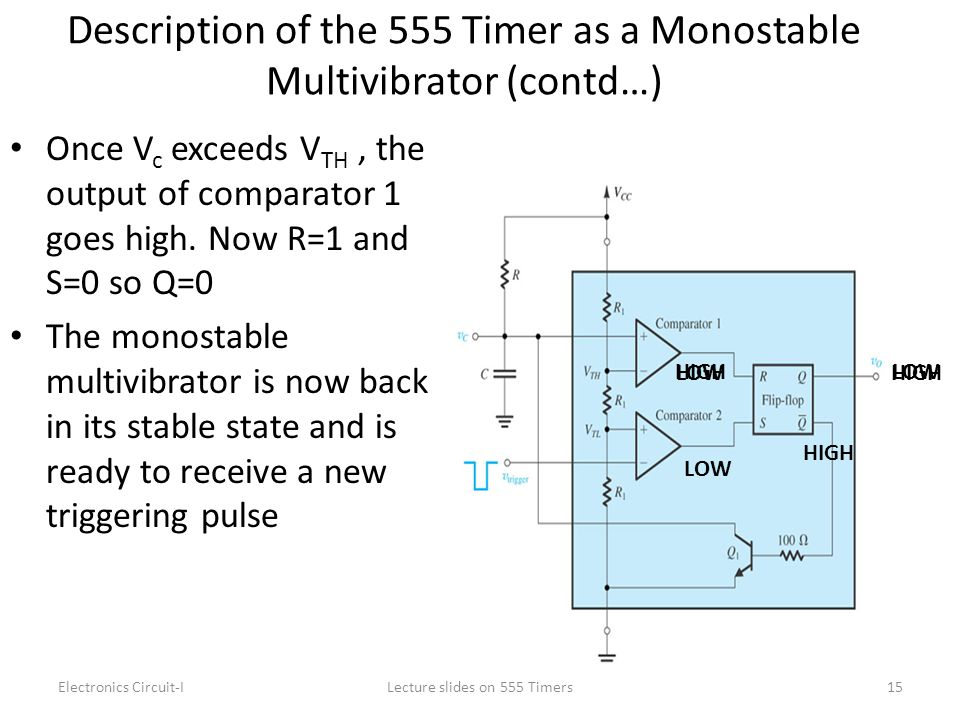 Description of the 555 Timer as a Monostable Multivibrator (contd…)