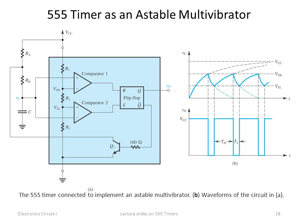 555 Timer as an Astable Multivibrator