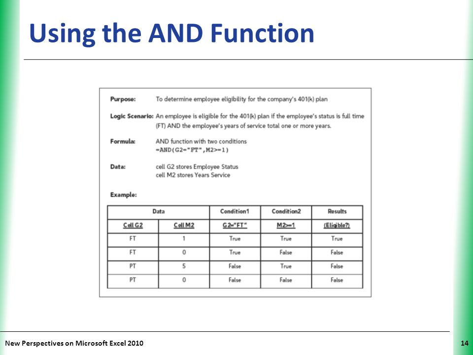 Using the AND Function New Perspectives on Microsoft Excel 2010