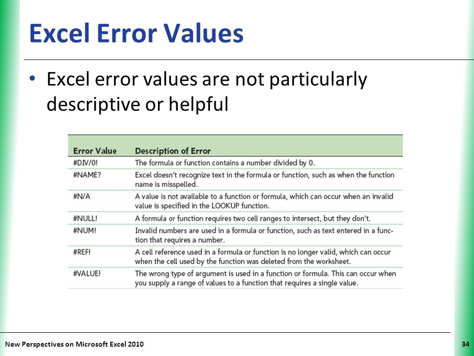 Excel Error Values Excel error values are not particularly descriptive or helpful.
