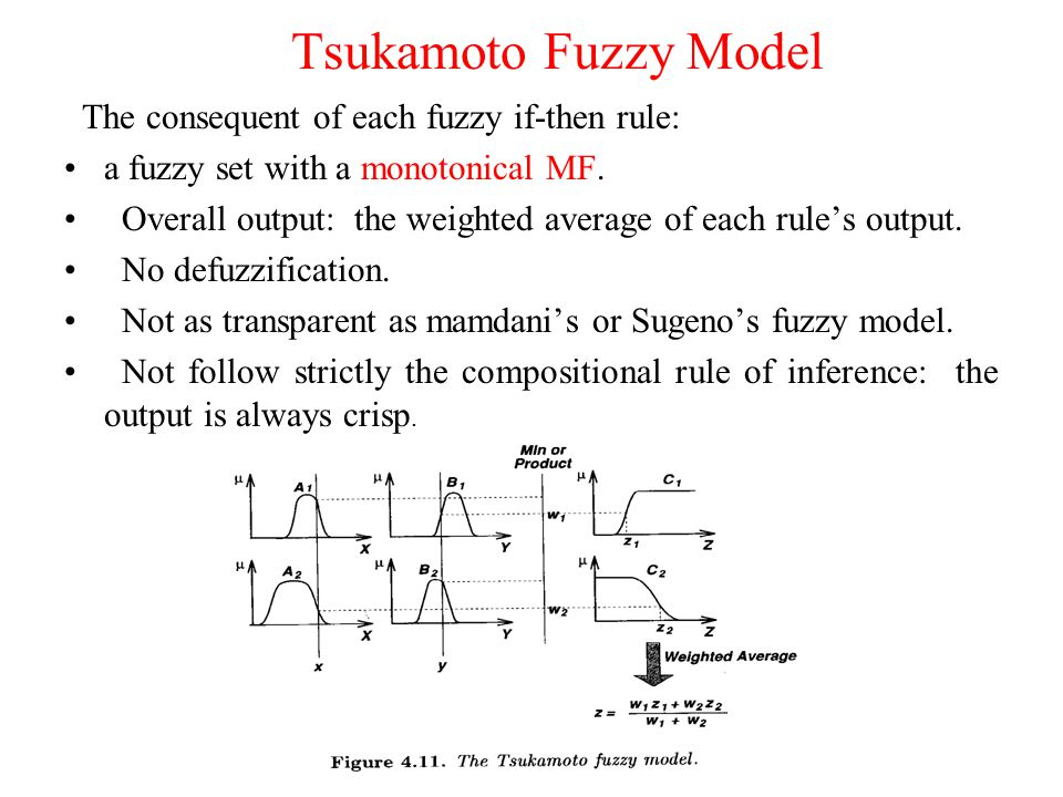 Fuzzy Logic Control Lect 5 Fuzzy Logic Control Basil Hamed - ppt