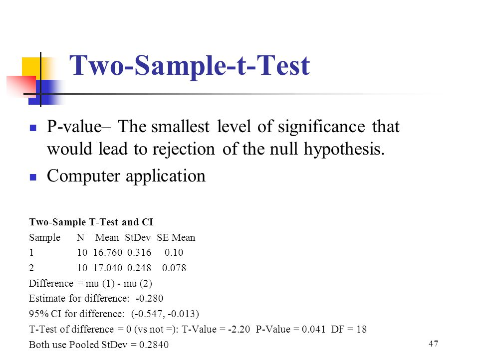 Two-sample t test for difference of means (video)   khan academy.