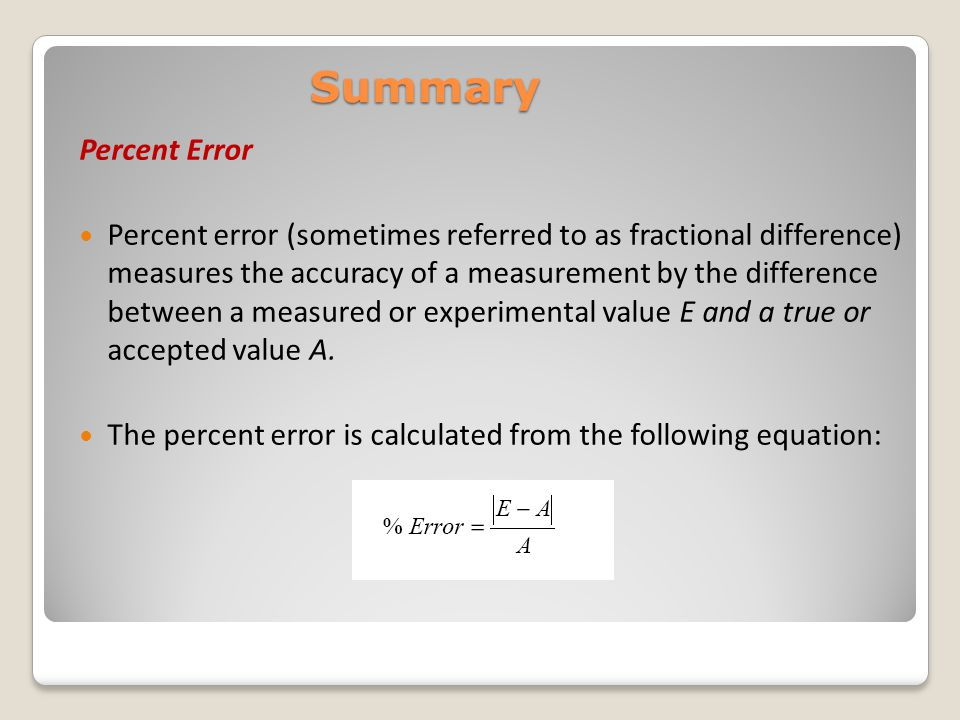 Summary Percent Error.