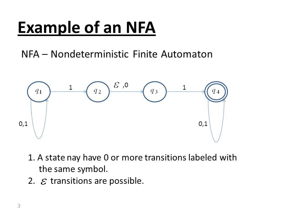 Example of an NFA NFA – Nondeterministic Finite Automaton