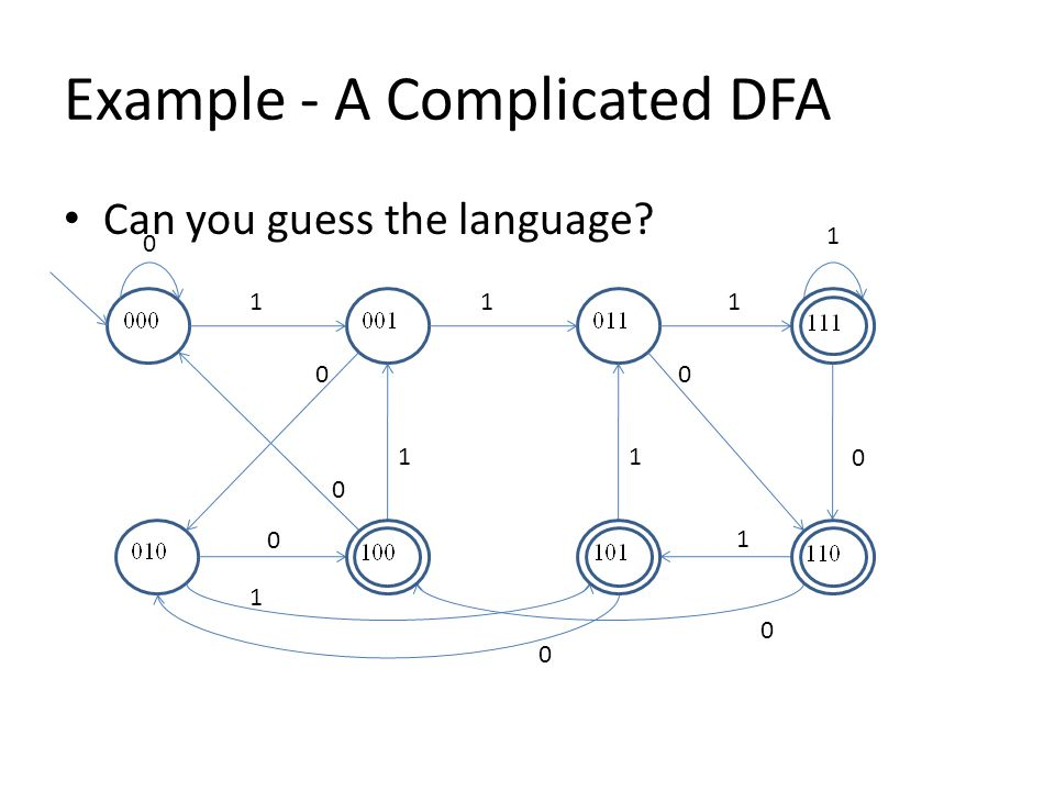 Example - A Complicated DFA