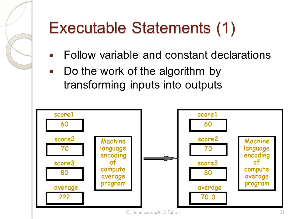 Executable Statements (1)