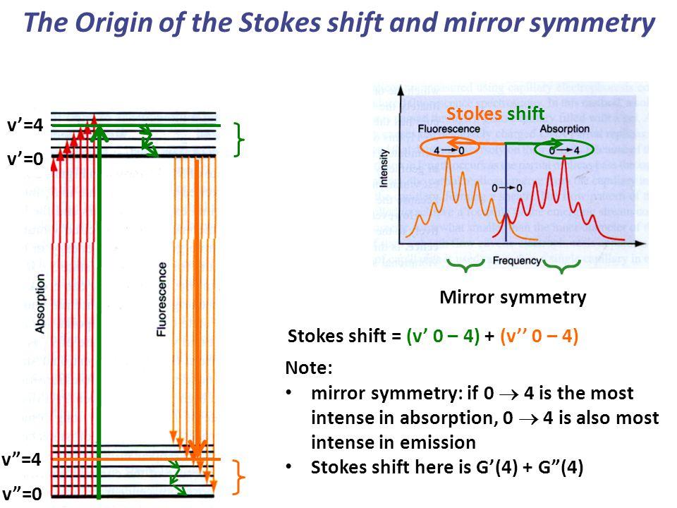 electronic spectra of polyatomic molecules pdf