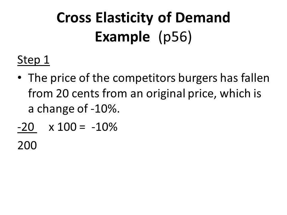 Elasticities Microeconomics Ppt Download