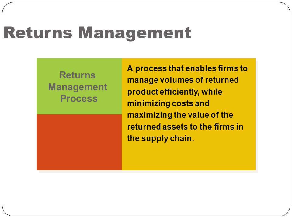 Returns Management Returns Management Process