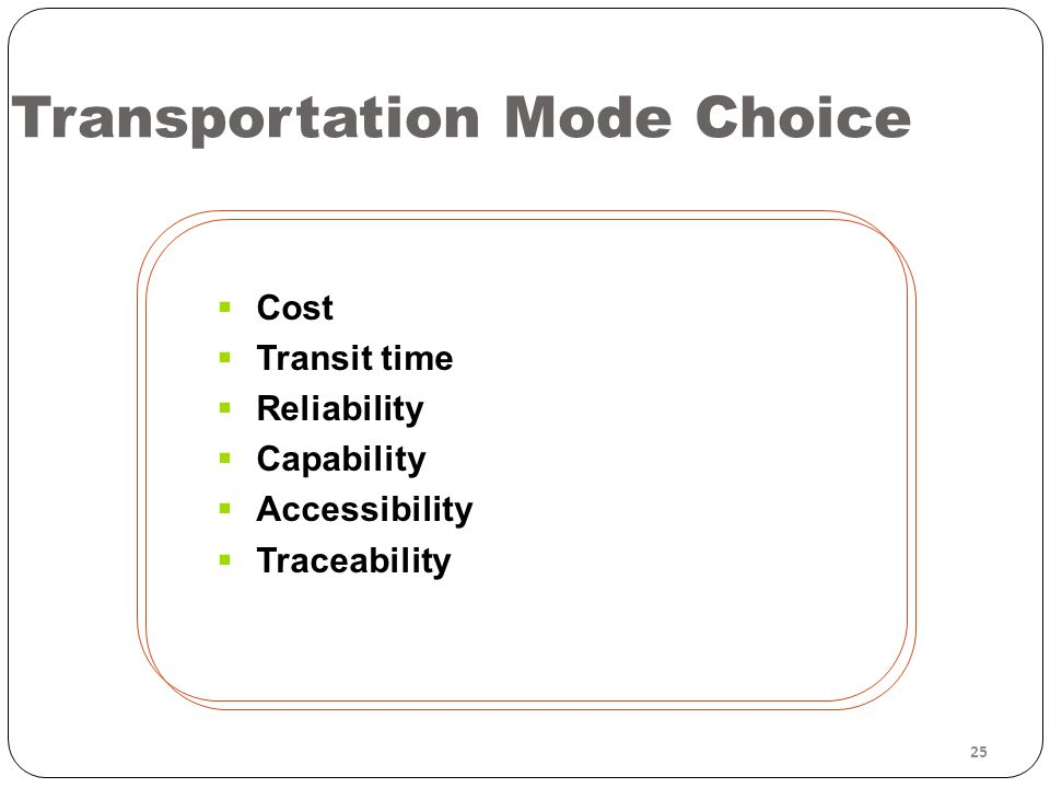Transportation Mode Choice
