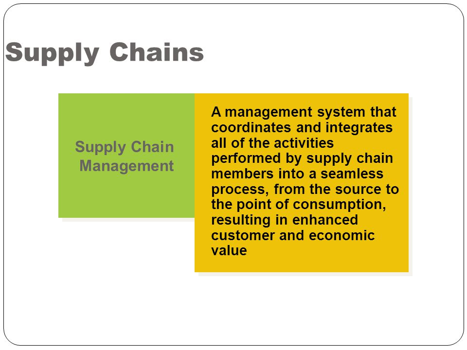 Supply Chains Supply Chain Management