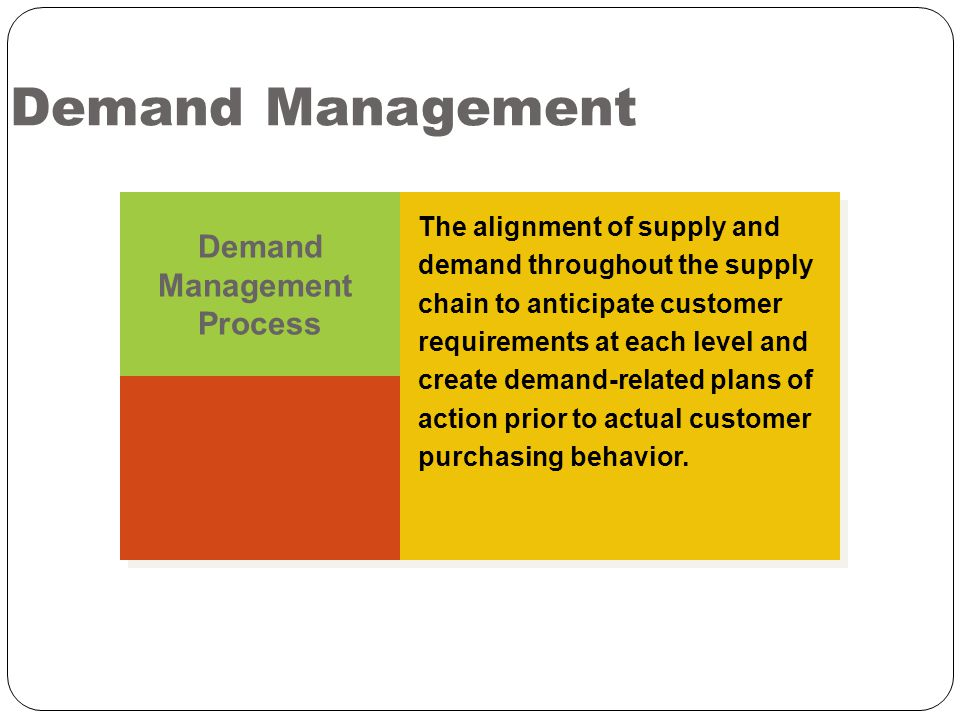 Demand Management Demand Management Process