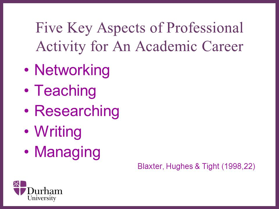 Five Key Aspects of Professional Activity for An Academic Career