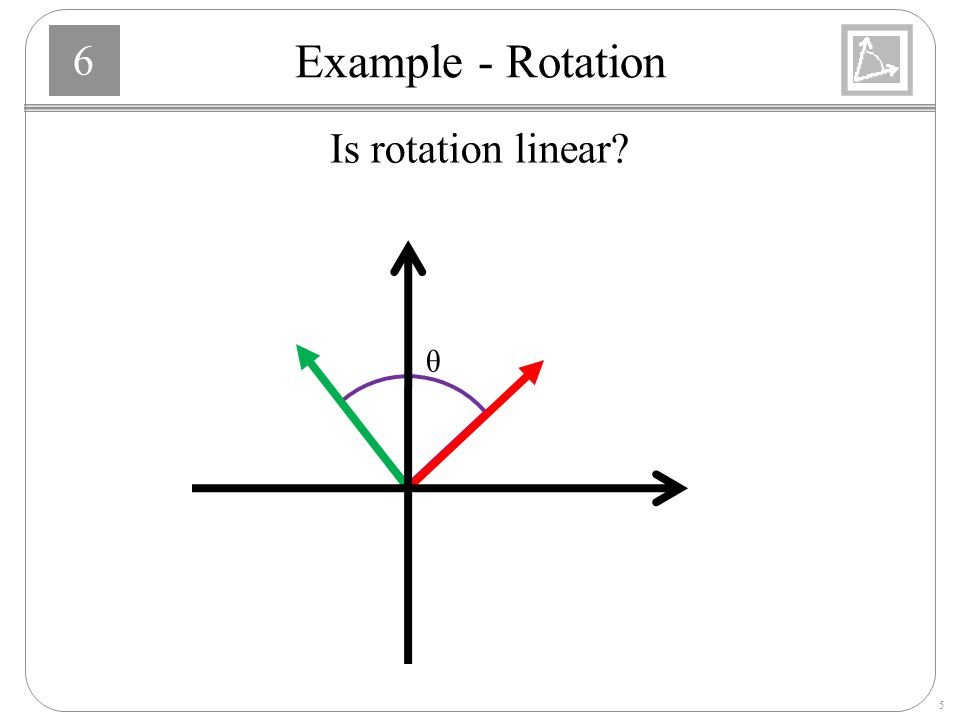 Example - Rotation Is rotation linear θ