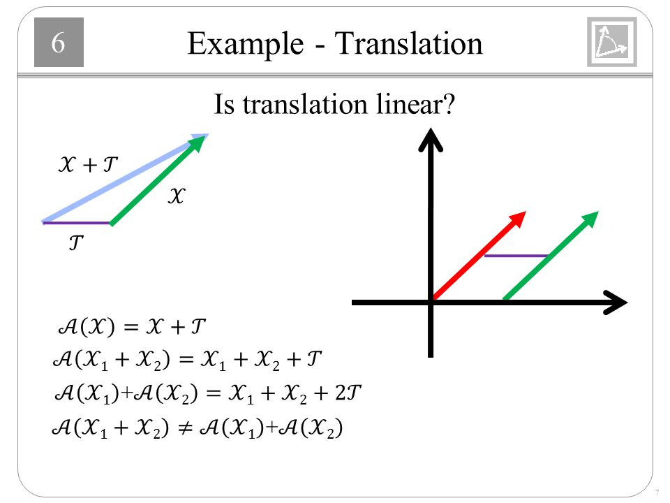 Example - Translation Is translation linear 𝒳+𝒯 𝒳 𝒯 𝒜 𝒳 =𝒳+𝒯