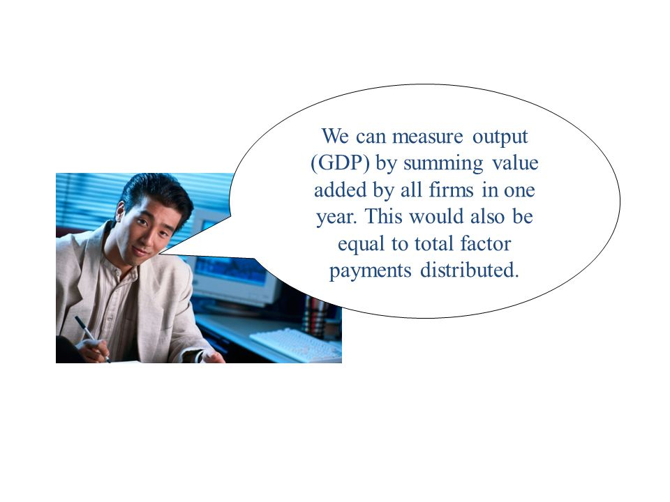 We can measure output (GDP) by summing value added by all firms in one year.