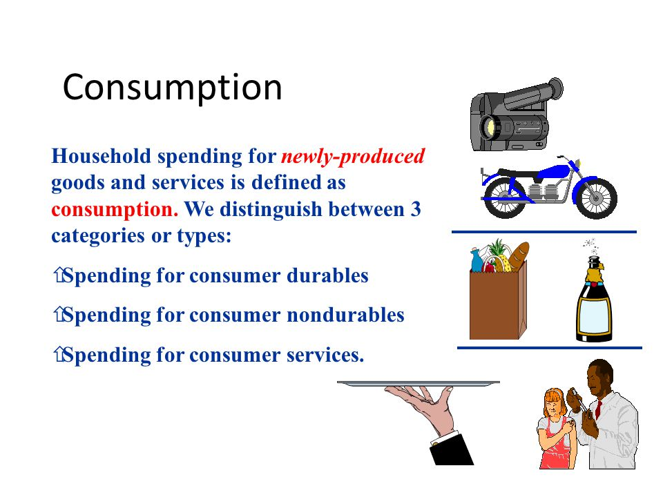 Consumption Household spending for newly-produced goods and services is defined as consumption. We distinguish between 3 categories or types: