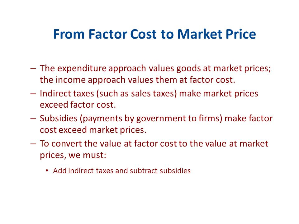 From Factor Cost to Market Price