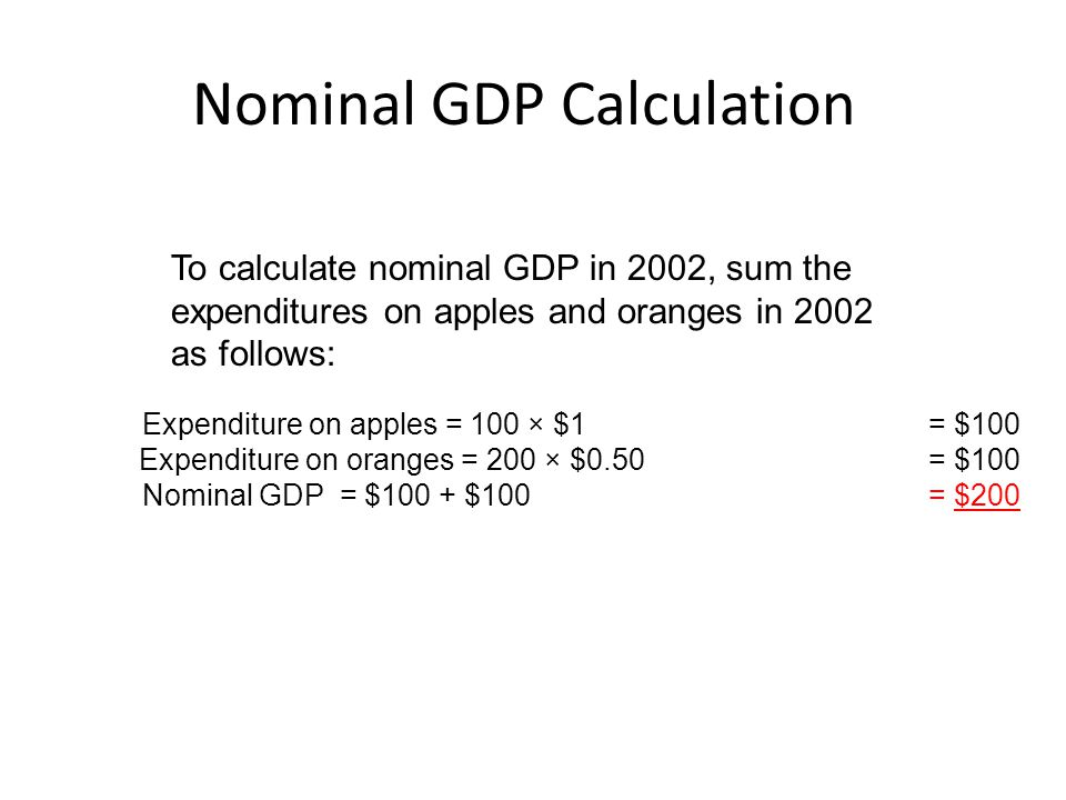 Nominal GDP Calculation