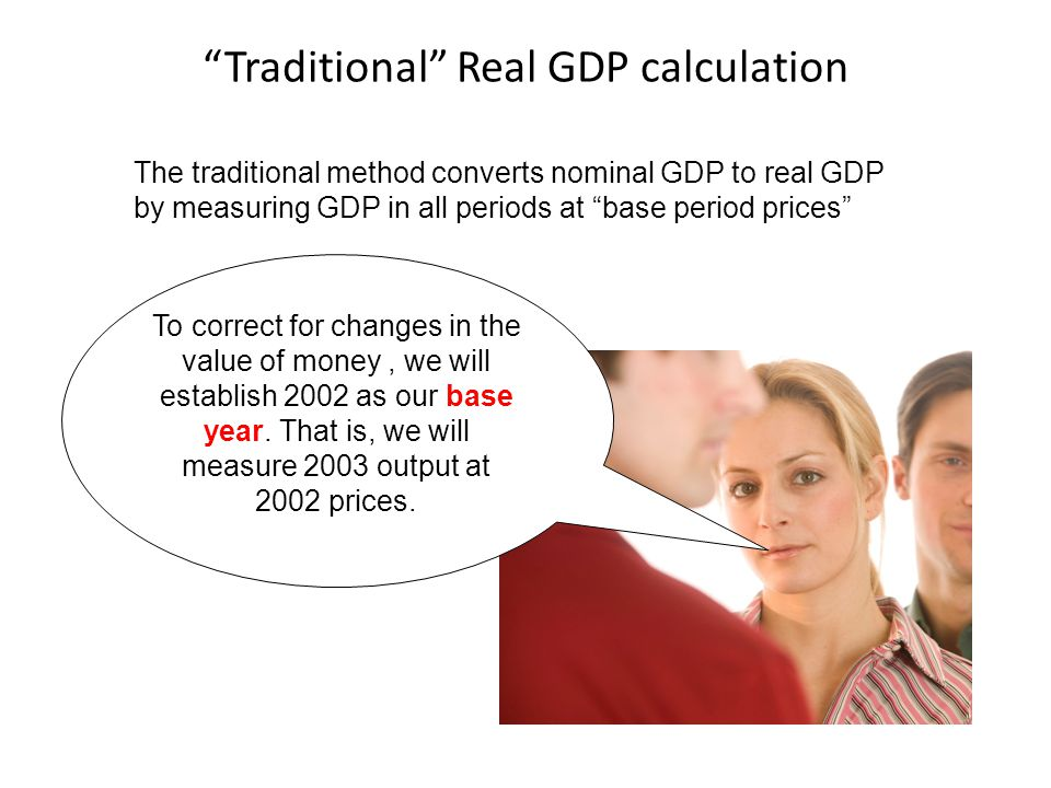 Traditional Real GDP calculation