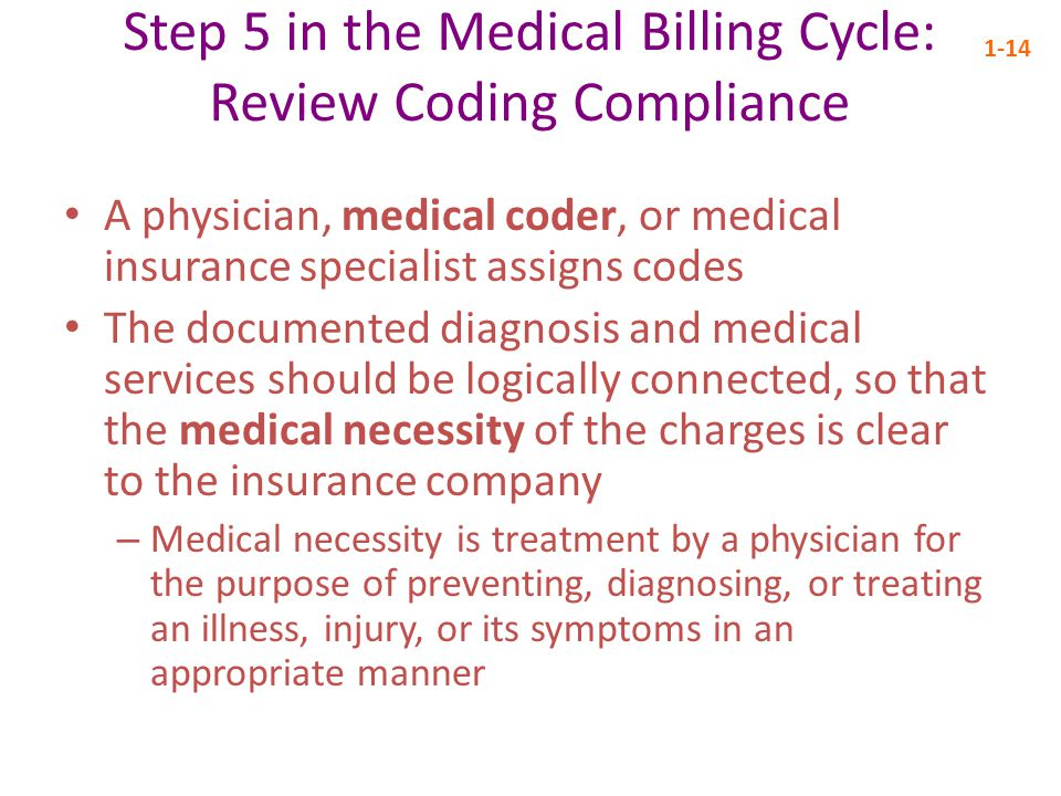 Step 5 in the Medical Billing Cycle: Review Coding Compliance