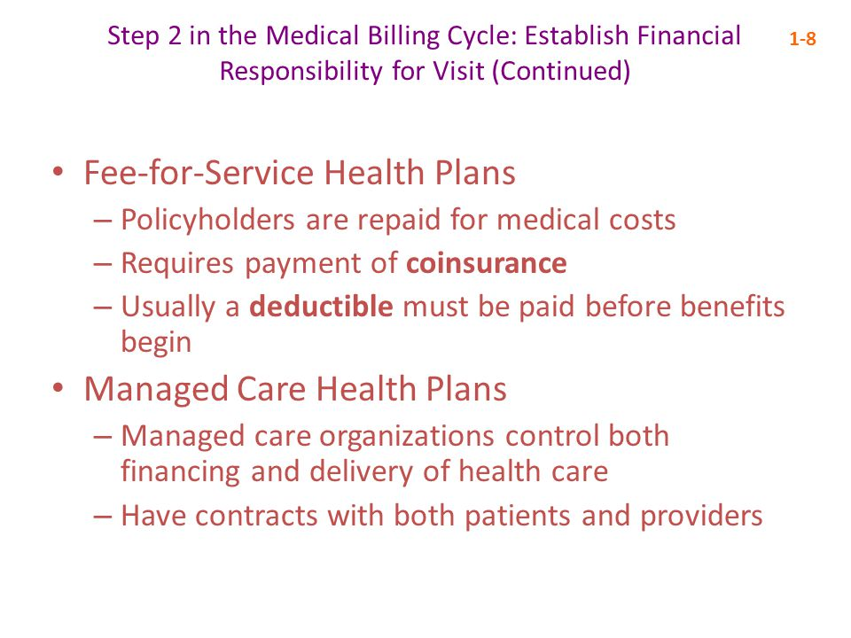 Fee-for-Service Health Plans