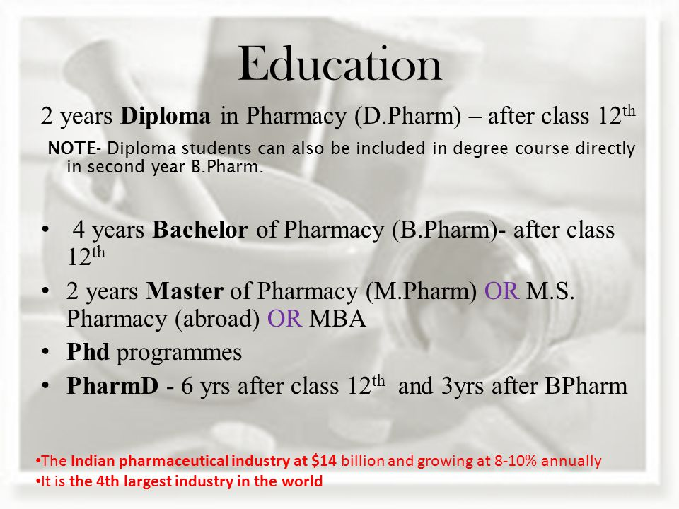 Pdf) pharmacy education in india.
