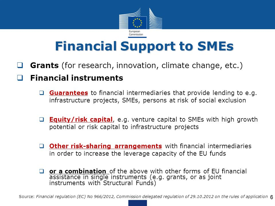 Financial Support to SMEs