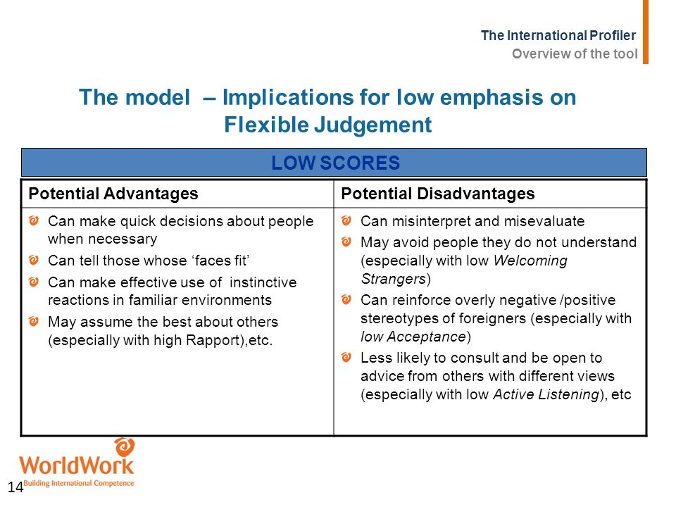 The model – Implications for low emphasis on Flexible Judgement