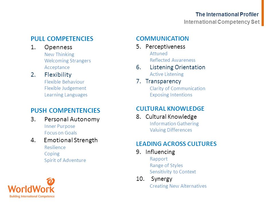 PULL COMPETENCIES PUSH COMPENTENCIES COMMUNICATION Openness