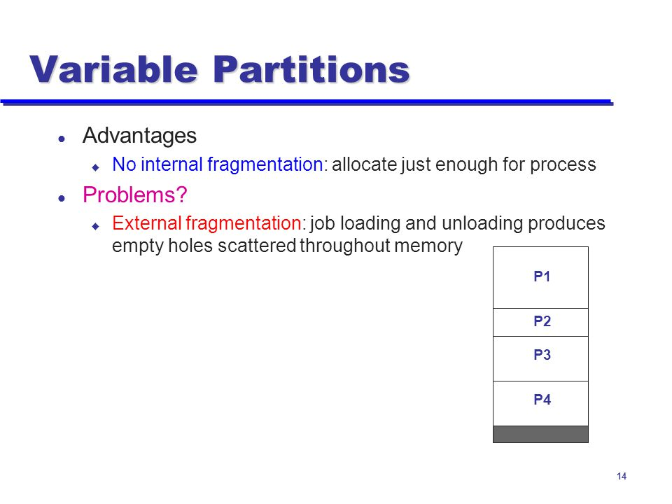 Variable Partitions Advantages Problems