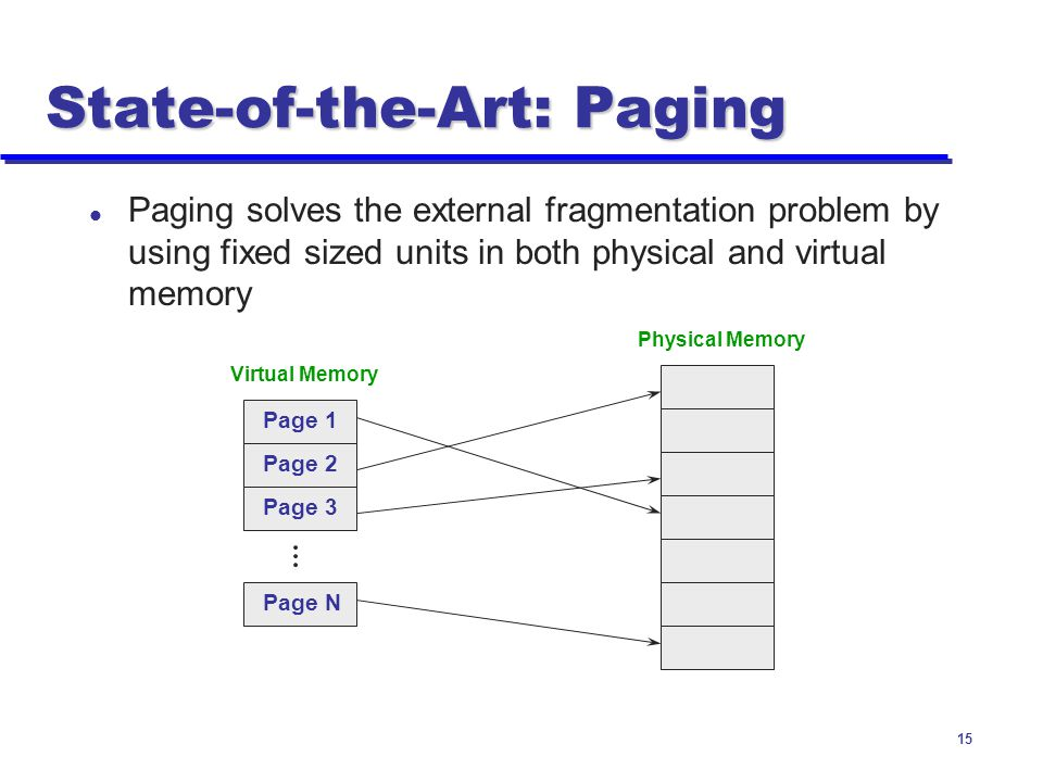 State-of-the-Art: Paging