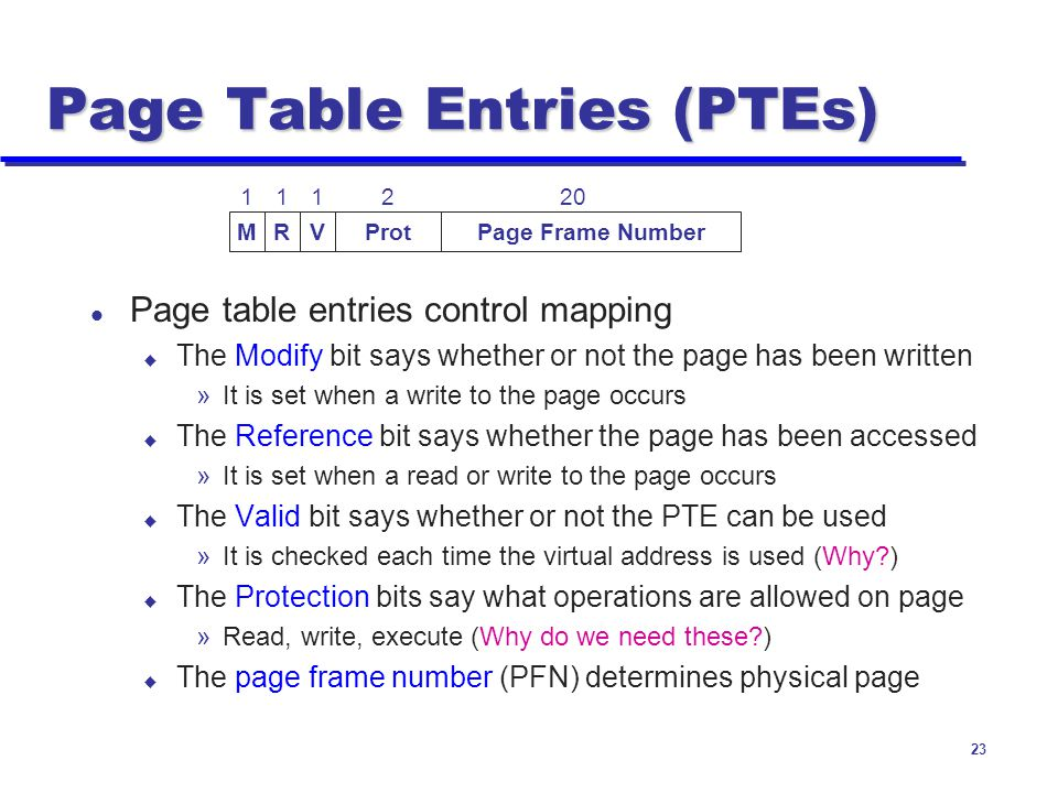 Page Table Entries (PTEs)