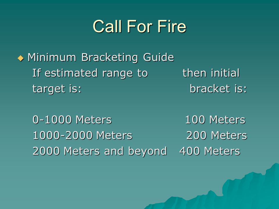 Call For Fire Minimum Bracketing Guide