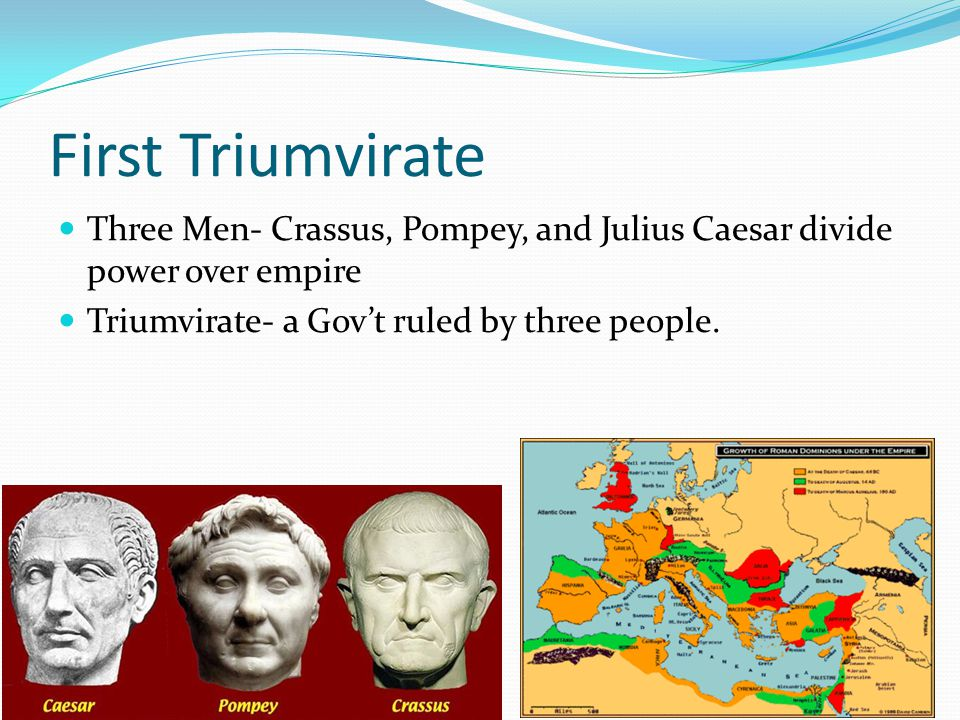 First Triumvirate Three Men- Crassus, Pompey, and Julius Caesar divide power over empire.