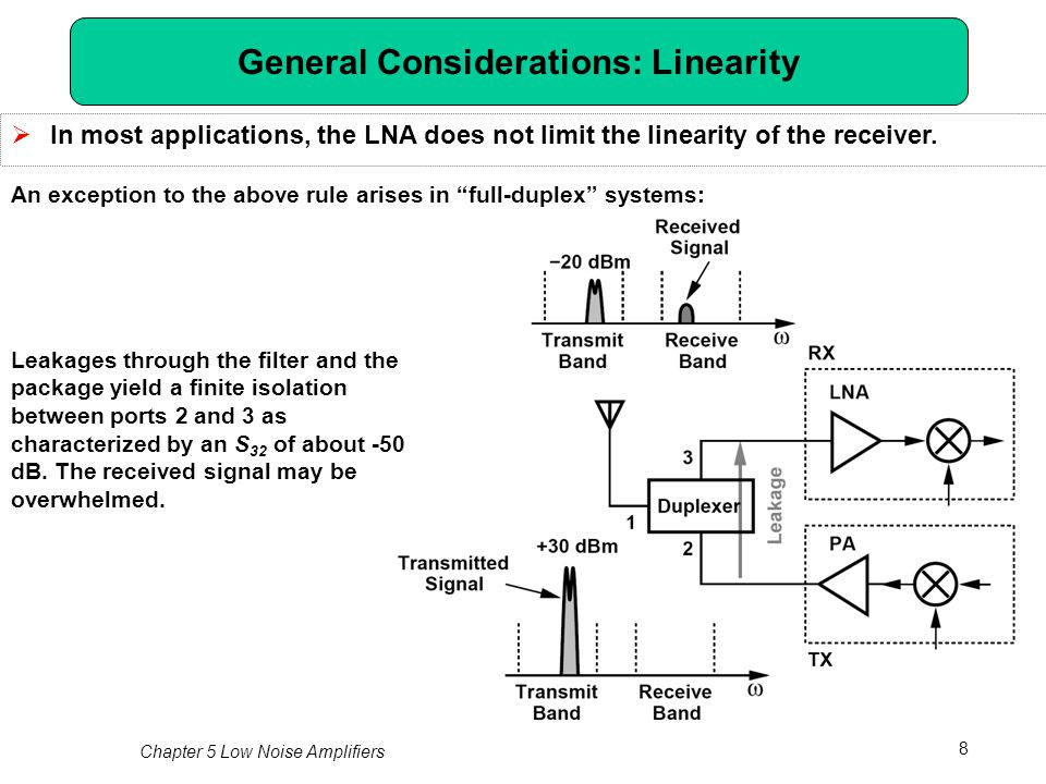 Chapter 5 Low Noise Amplifiers - ppt download