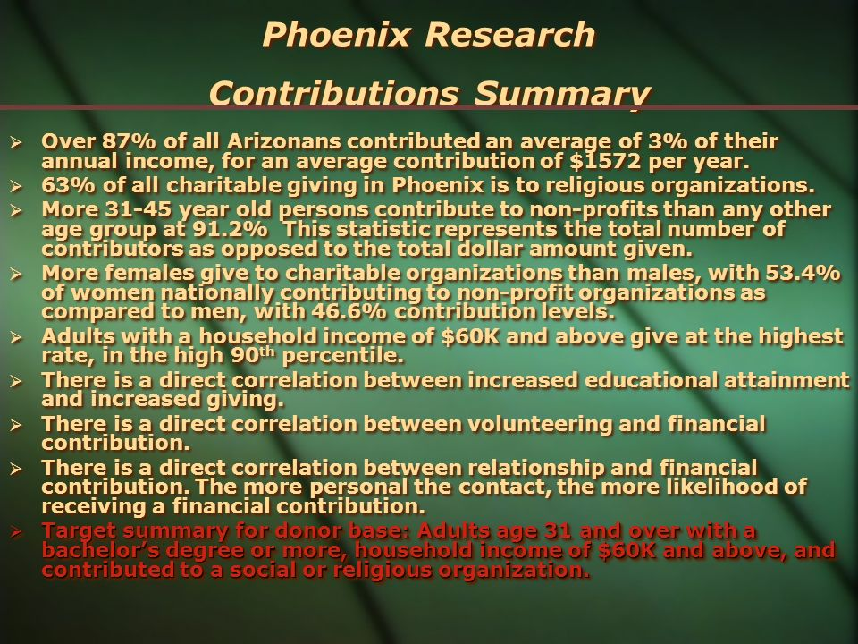Phoenix Research Contributions Summary