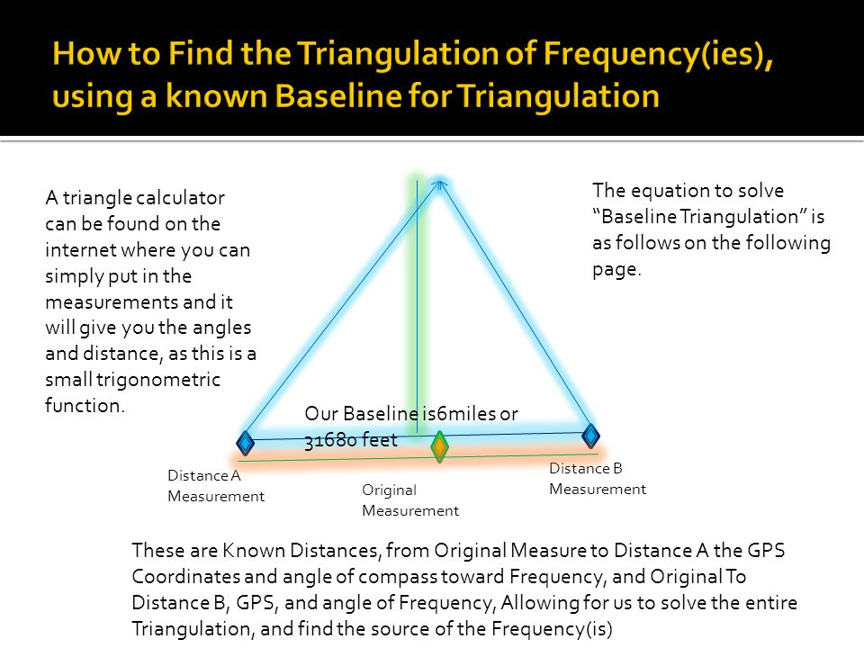 how to find the frequency of a tangent function