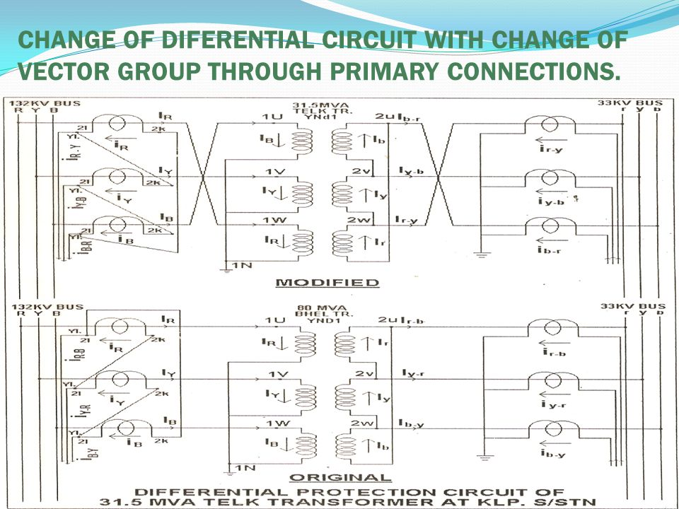 Central testing circledvc maithon ppt download 49 change of diferential circuit with change of vector group through primary connections ccuart Image collections
