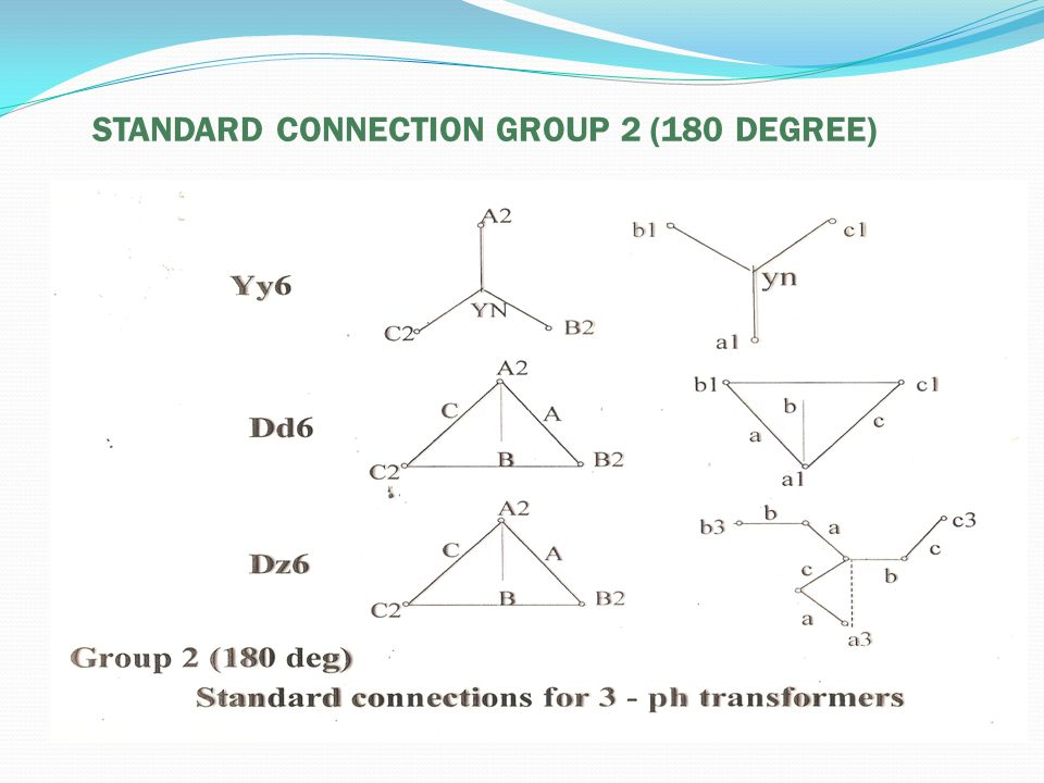 Central testing circledvc maithon ppt download 7 standard connection group 2 180 degree ccuart Image collections