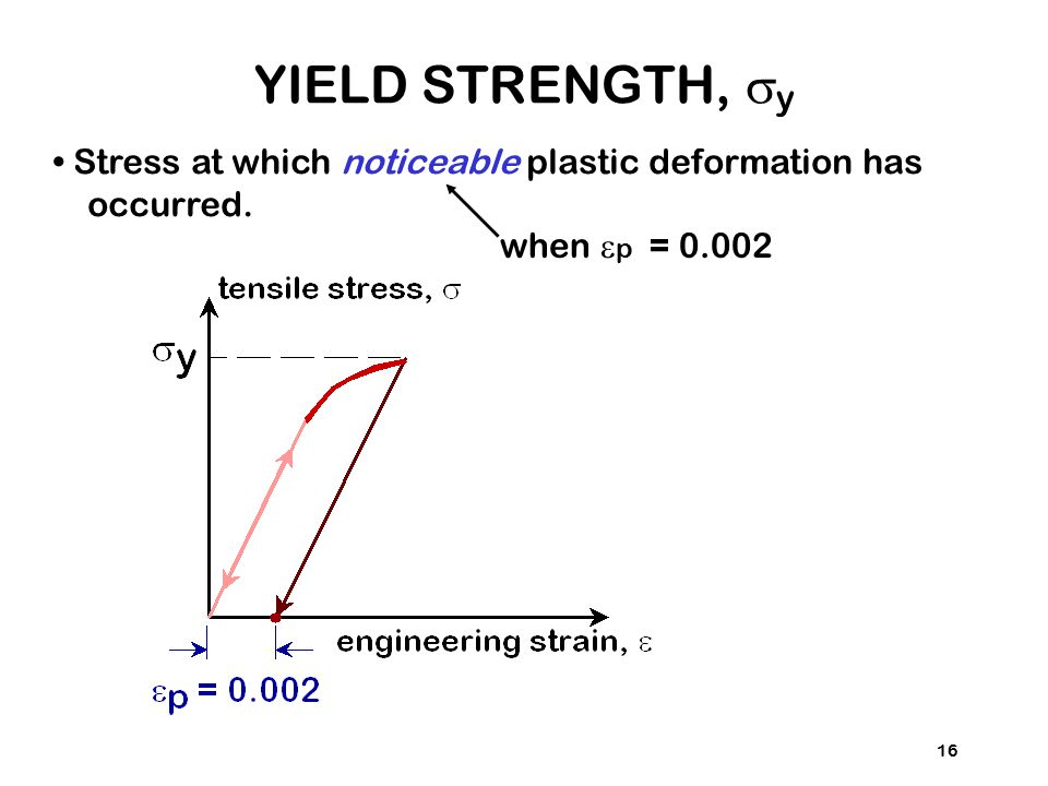 YIELD STRENGTH, sy • Stress at which noticeable plastic deformation has. occurred. when ep =